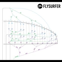 FABS1S  - Flysurfer Galerieleinensatz für SOUL